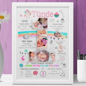 1 éves kislány emléklap poszter, keresztelő ajándék, fotókellék, születésnapi poszter szülinapi falidekoráció egyedi fotós ajándék különleges gyerekszoba