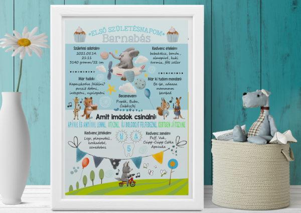 1 éves szülinapi emléklap, babastatisztika, mérföldkő poszter