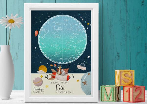 Egyedi gyerek csillagtérkép kislány kisfiú unisex star map keresztelő ajándék babalátogató különleges falidekor above the sky starmap bolygóállás baby baba