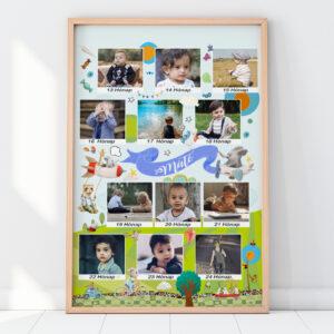 2 éves kisfiú emléklap poszter, egyedi táblaposzter, kettő éves mérföldkő falidekoráció keresztszülő ajándék névadó születésnap babazsúr személyre szóló