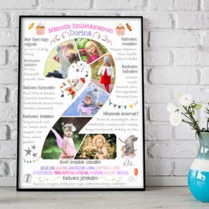 Fényképes poszter, Egyedi két éves kislány emléklap poszter, milestone mérföldkő fényképes ajándék. kettő éves zsúrra ajándékba, szülinapi emléklap tábla