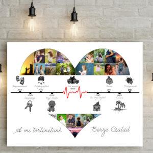 Egyedi fényképes lovestory családi idővonal párkapcsolati fotós poszter. Storytime, Évforduló, első találkozás, házirend, névre szóló