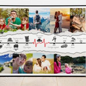 Fotókollázs, személyre szóló, storylove, párkapcsolati, lovestory, párkapcsolati poszter, apukának, anyukának, lakásavatóra, lakásavató, házavató, fényképes, karácsonyi ajándékötletek, karácsonyi ajándék férfiaknak, ajándék ötletek szülőknek, karácsonyi ajándék pároknak, névre szóló, fényképes, kollázs