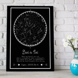 Csillagterkep poszte star map keresztelő nászajándék lakásavató évforduló születésnap szülinap bolygó emlélkőrző kaparós sorsjegy